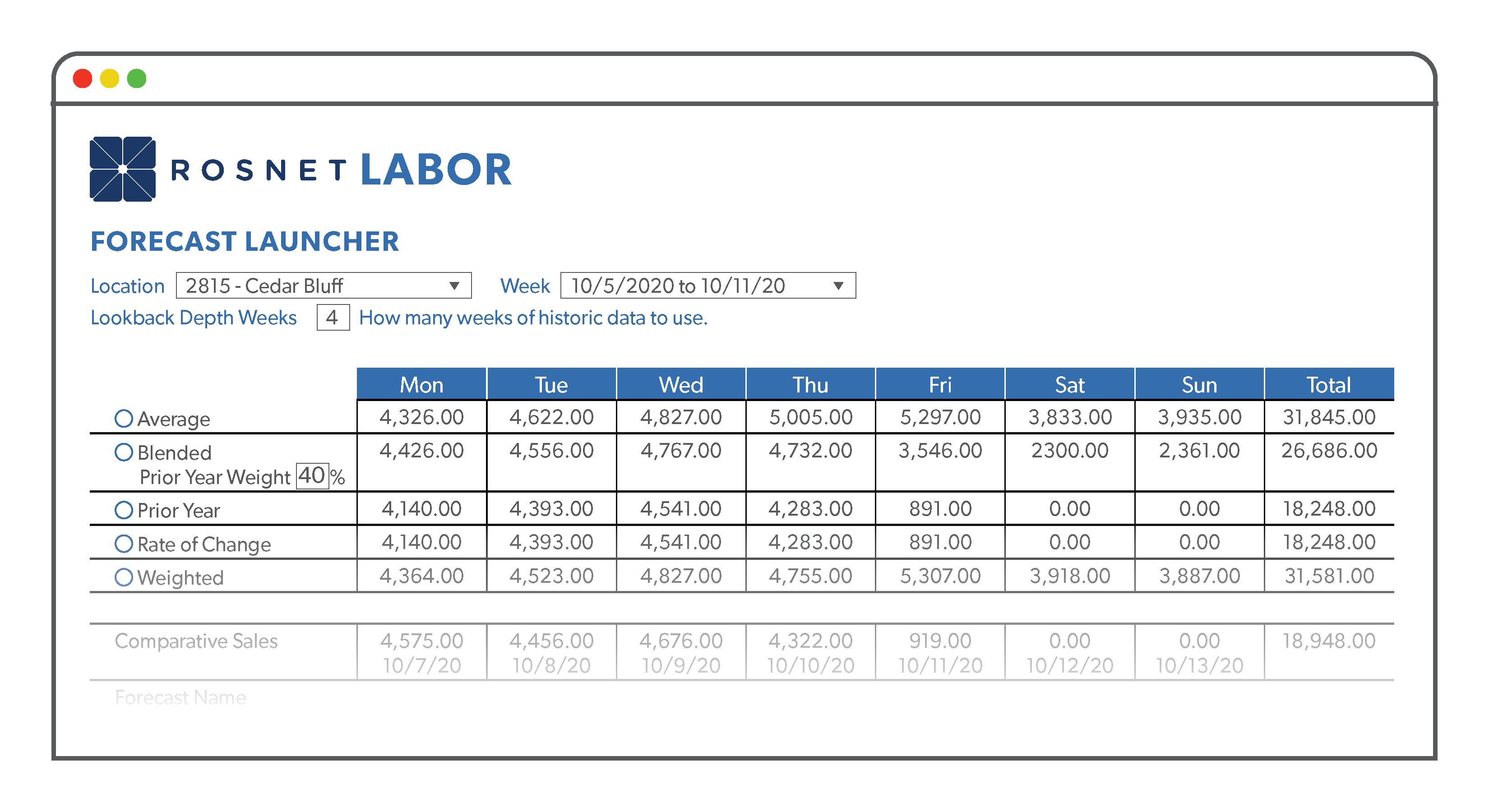 rosnet-website-graphics labor